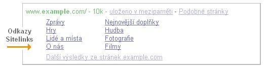 Odkazy Sitelink
