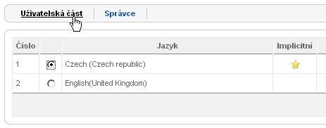 Nastavení jazyka Joomla!
