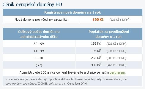 Ceník EU domén Zoner
