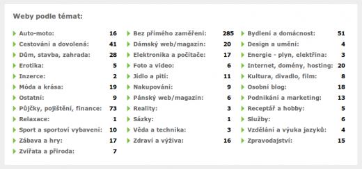 Kategorie webů na KUPčlánek.cz