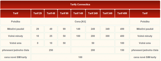 Tarify Connectica