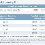 Lidé neprodlužují domény EU, říká Zoner software