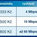 Ceník LTE mobilní internet
