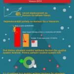 Mobilní televize od UPC zaznamenala o Vánocích 40% nárůst sledovanosti