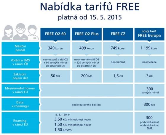 Tarify FREE