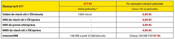Šťastný tarif od SAZKAmobil - ceny
